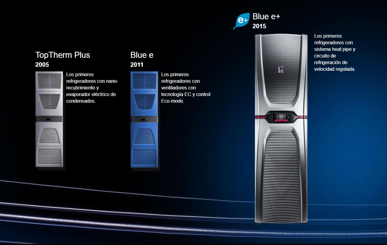 Evolución Blue e+