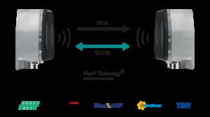 Comunicación de NearFi en tiempo real